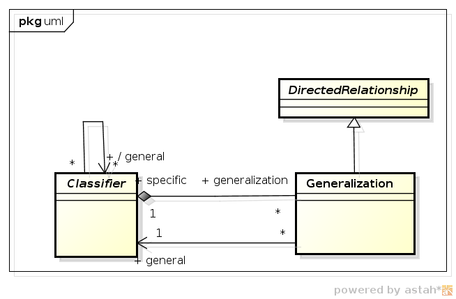 Generalization for Classifiers