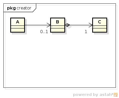 GRASP_creator