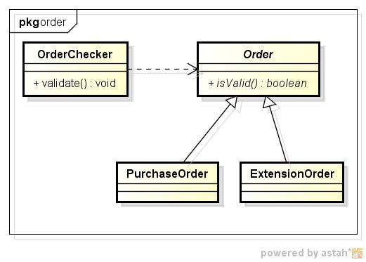 Order-Typen