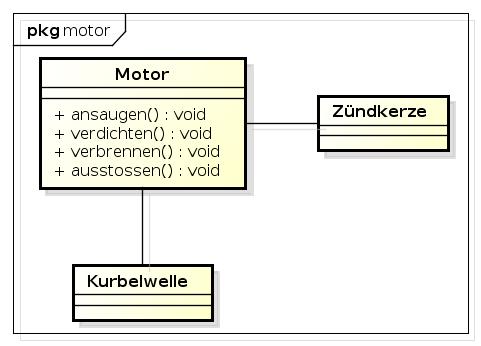 Klassisches Modell eines Verbrennungsmotors
