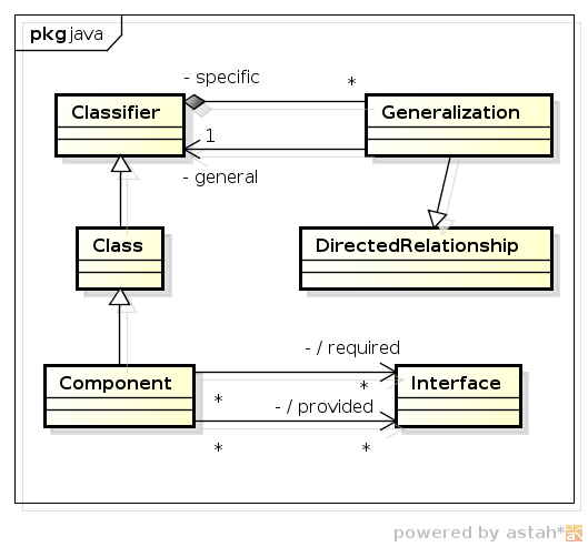vererbung_Komponenten